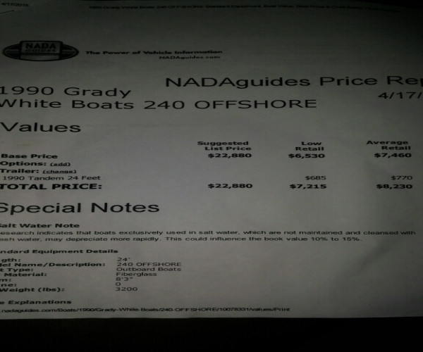 Used Grady-White Boats For Sale in Gainesville, Florida by owner | 1990 24 foot Grady-White Grady White